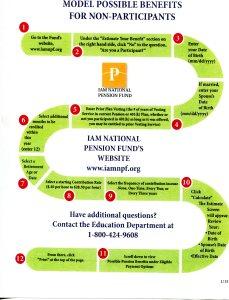 IAM Pension Info